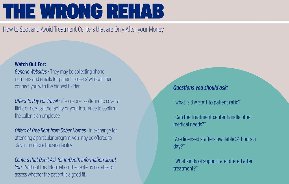 rehab facility ratings